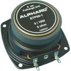ALPHARD ETP88-1